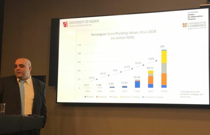 Rotem Shneor presenterer 2018-tallene for norsk crowdfunding. Foto: Lucas Weldeghebriel