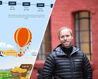 Sa opp jobben i Bisnode. Nå har fintech-selskapet hans fått 17.000 brukere på 9 måneder