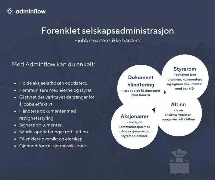 Adminflow har en rekke nyttige funksjoner som er relevant for bedriftsledere. Foto: Adminflow