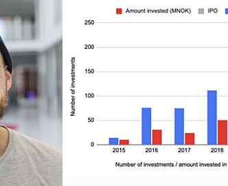 Investeringsboom: Han har samlet investeringene som viser at norske gründere slår alle rekorder