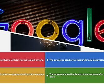 Kahoot blir integrert i «klasserommet» til Google