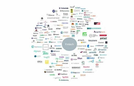Dette er norsk fintech – ny rapport viser at det er langt mellom suksesshistoriene