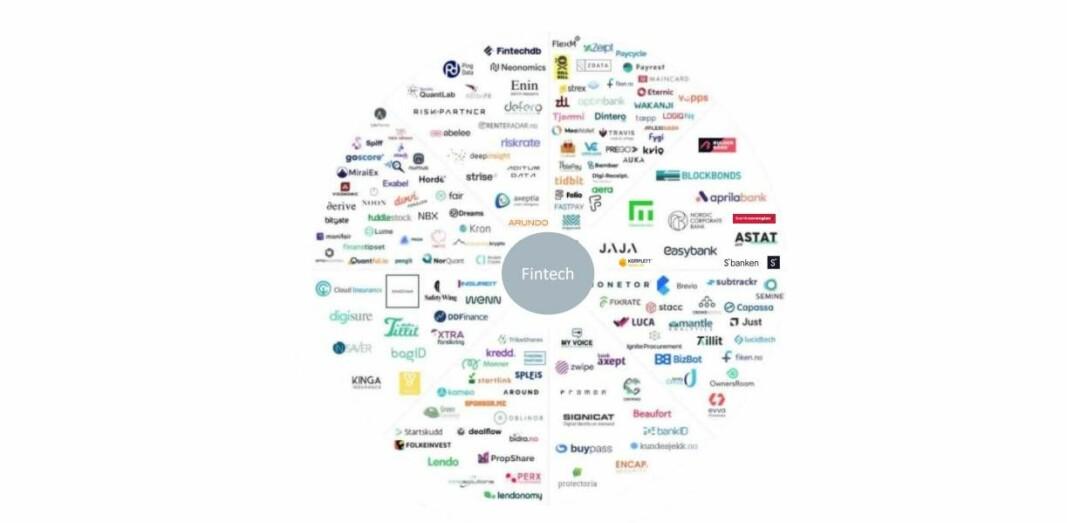 The Factorys kostsirkel over den norske fintech-bransjen har vært inspirasjonskilden til Ontogeny Groups sammenstilling av de omtrent 120 selskaper de definerte som norske fintech-selskaper.